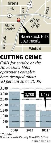 CuttingCrime_Chron